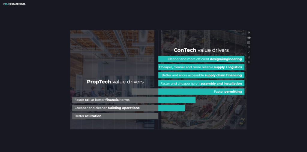 Chart showing the value drivers in PropTech and ConTech